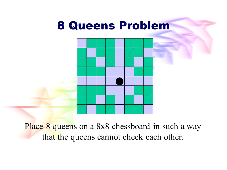 n-Queens Problem A queen that is placed on an n x n chessboard, may attack any piece placed in the same column, row, or diagonal.