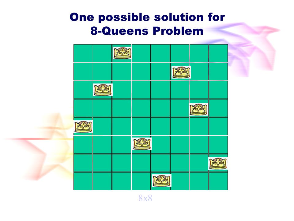 4-Queens Problem Can 4 queens be placed on an 4 x 4 chessboard so that no queen may attack another queen.