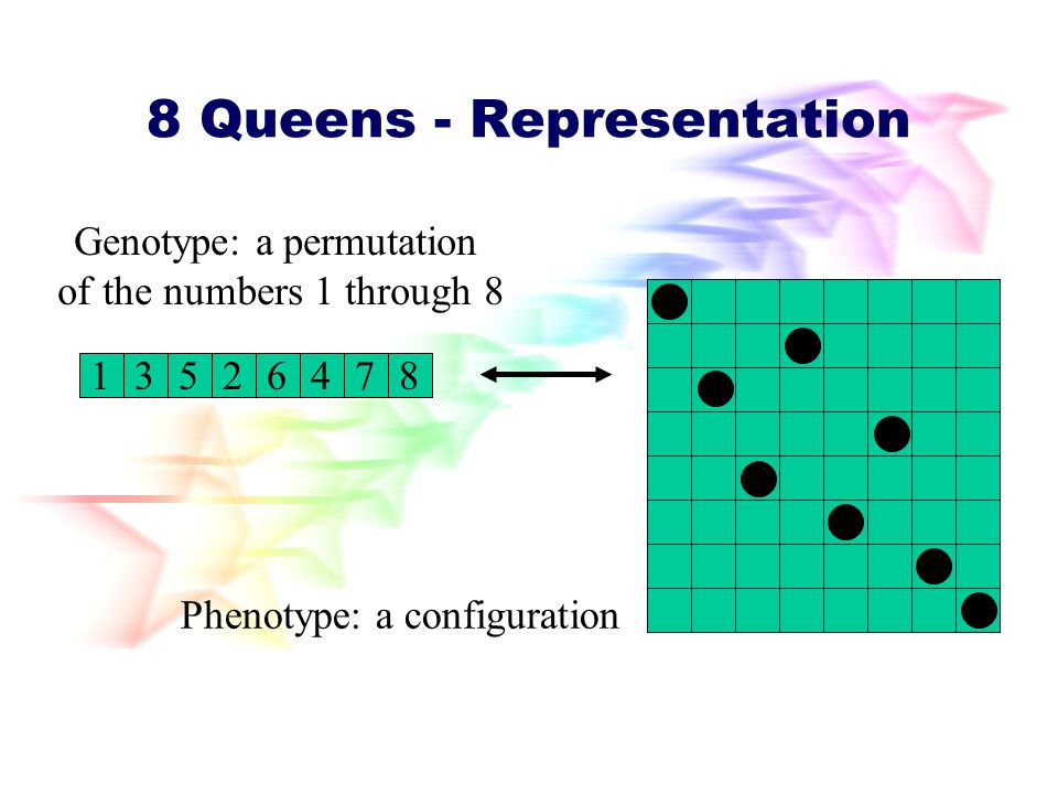 One possible solution for 8-Queens Problem 8x8