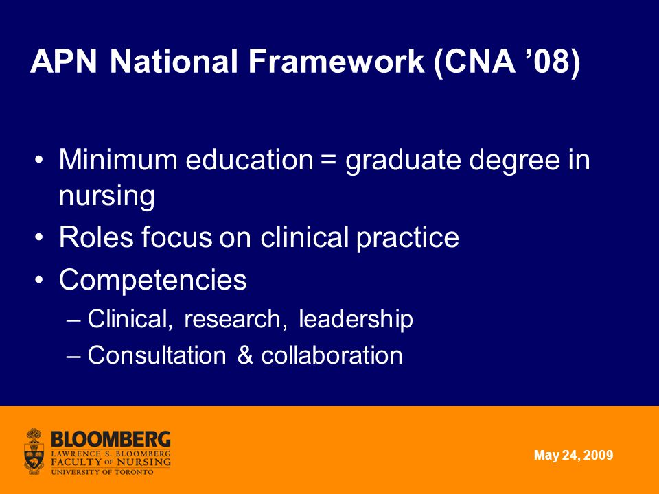 May 24, 2009 APN National Framework (CNA '08) Minimum education = graduate degree in nursing Roles focus on clinical practice Competencies –Clinical, research, leadership –Consultation & collaboration