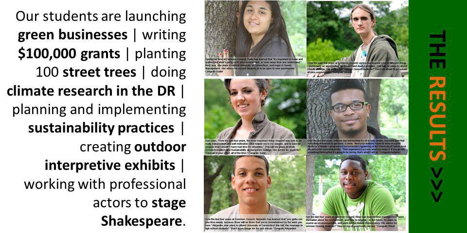 THE RESULTS >>> Our students are launching green businesses | writing $100,000 grants | planting 100 street trees | doing climate research in the DR |