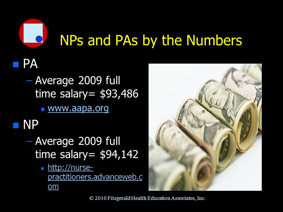 NPs and PAs: Today, by the Numbers n Number of PA programs –140 n Number eligible to practice in USA –72,433 n Source- www.aapa.org n Number of NP programs –325 n Number reliable to practice in USA –135,000 n Source- www.aanp.org © 2010 Fitzgerald Health Education Associates, Inc.