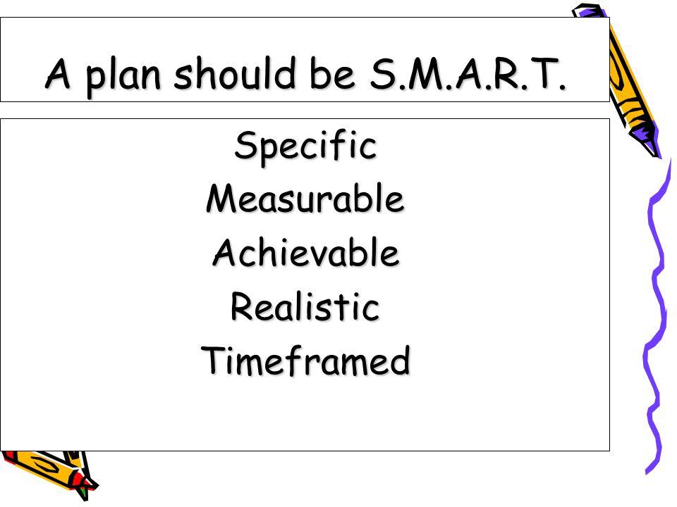 A plan should be S.M.A.R.T. SpecificMeasurableAchievableRealisticTimeframed