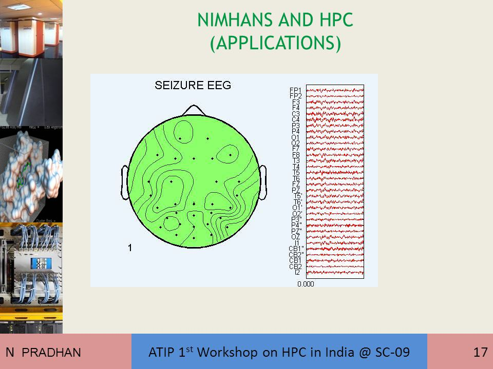 NIMHANS AND HPC (APPLICATIONS) N PRADHAN ATIP 1 st Workshop on HPC in India @ SC-0917