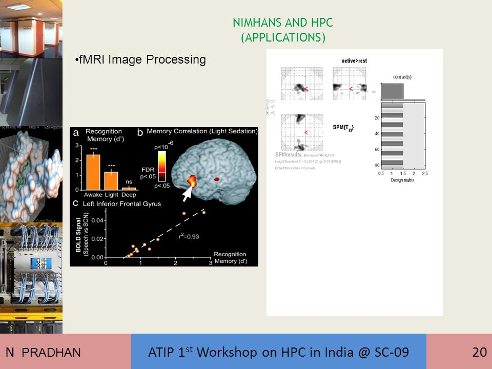 NIMHANS AND HPC (APPLICATIONS) fMRI Image Processing N PRADHAN ATIP 1 st Workshop on HPC in India @ SC-0920
