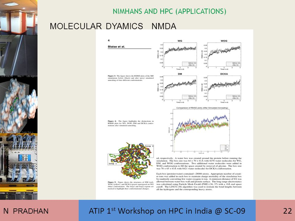 NIMHANS AND HPC (APPLICATIONS) MOLECULAR DYAMICS NMDA N PRADHAN ATIP 1 st Workshop on HPC in India @ SC-0922
