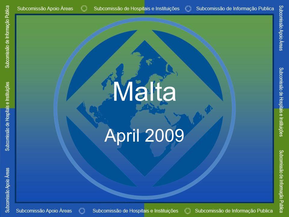 Malta April 2009