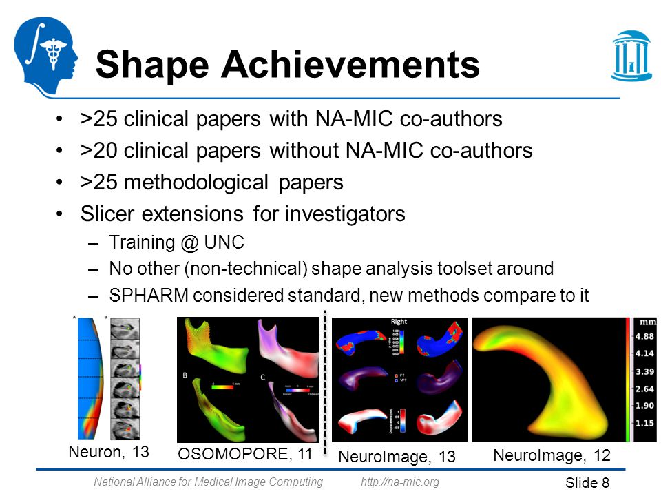 National Alliance for Medical Image Computing http://na-mic.org Slide 8 Shape Achievements >25 clinical papers with NA-MIC co-authors >20 clinical papers without NA-MIC co-authors >25 methodological papers Slicer extensions for investigators –Training @ UNC –No other (non-technical) shape analysis toolset around –SPHARM considered standard, new methods compare to it Neuron, 13 OSOMOPORE, 11 NeuroImage, 13 NeuroImage, 12