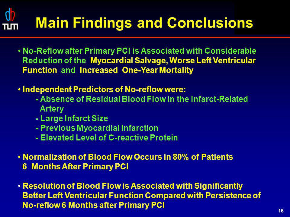 STOPAMI 1 & 2 Main Findings and Conclusions No-Reflow after Primary PCI is Associated with Considerable Reduction of the Myocardial Salvage, Worse Lef
