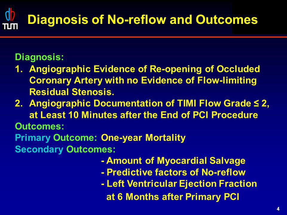 STOPAMI 1 & 2 Diagnosis of No-reflow and Outcomes Diagnosis: 1.Angiographic Evidence of Re-opening of Occluded Coronary Artery with no Evidence of Flo
