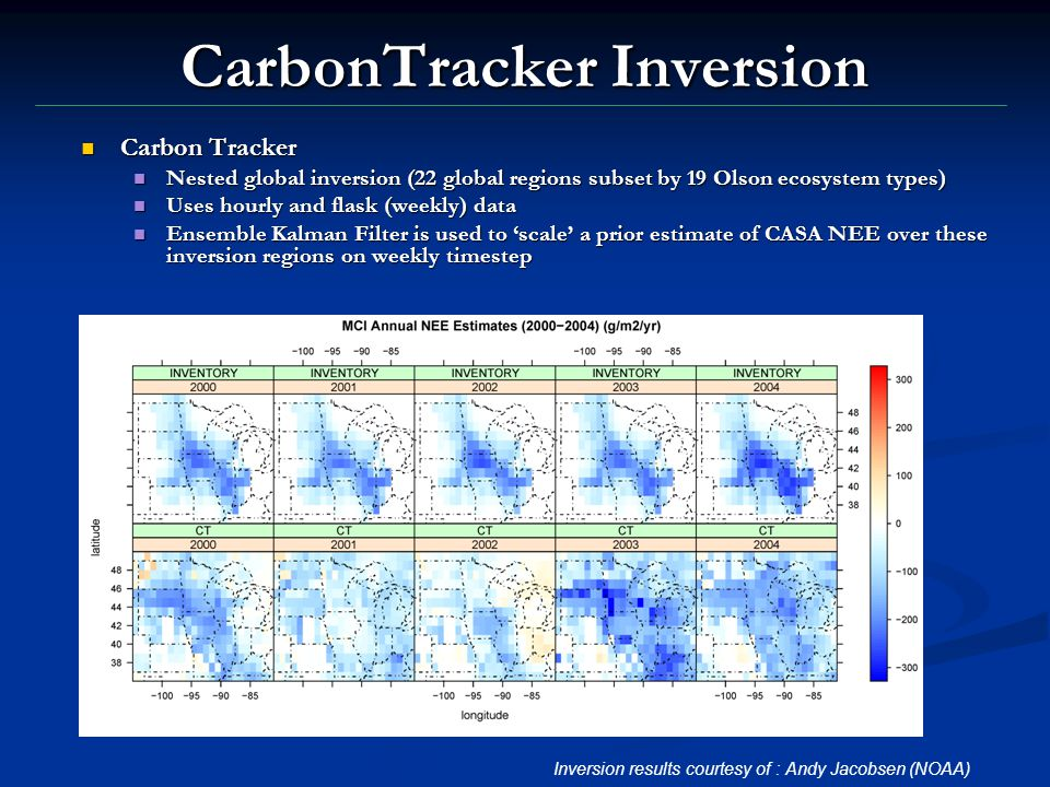 CarbonTracker Inversion Carbon Tracker Carbon Tracker Nested global inversion (22 global regions subset by 19 Olson ecosystem types) Nested global inversion (22 global regions subset by 19 Olson ecosystem types) Uses hourly and flask (weekly) data Uses hourly and flask (weekly) data Ensemble Kalman Filter is used to 'scale' a prior estimate of CASA NEE over these inversion regions on weekly timestep Ensemble Kalman Filter is used to 'scale' a prior estimate of CASA NEE over these inversion regions on weekly timestep Inversion results courtesy of : Andy Jacobsen (NOAA)