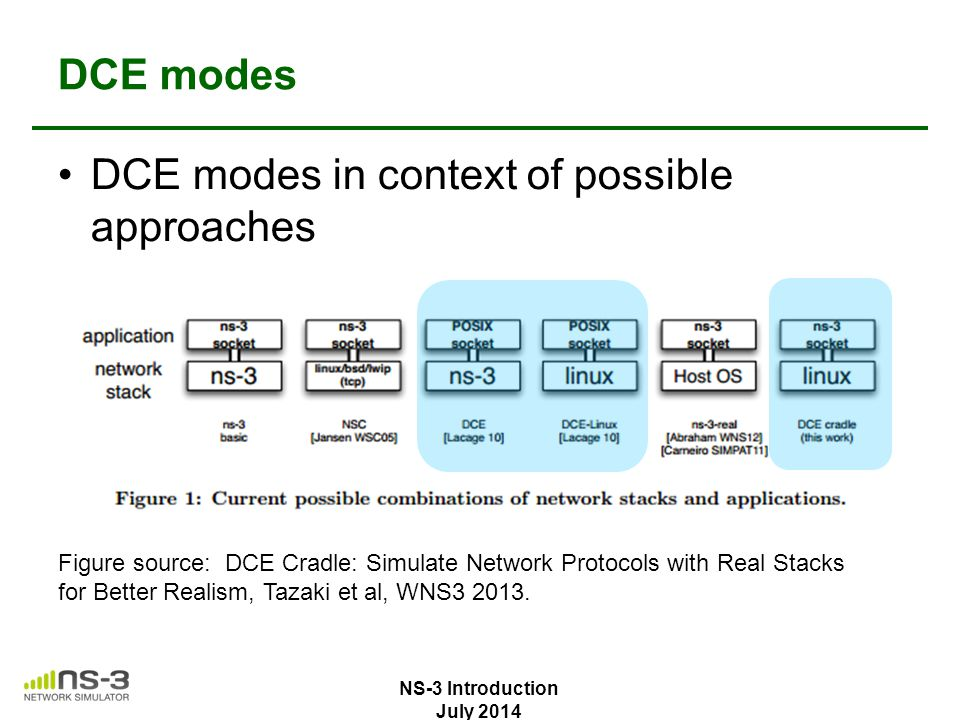 DCE modes DCE modes in context of possible approaches Figure source: DCE Cradle: Simulate Network Protocols with Real Stacks for Better Realism, Tazak