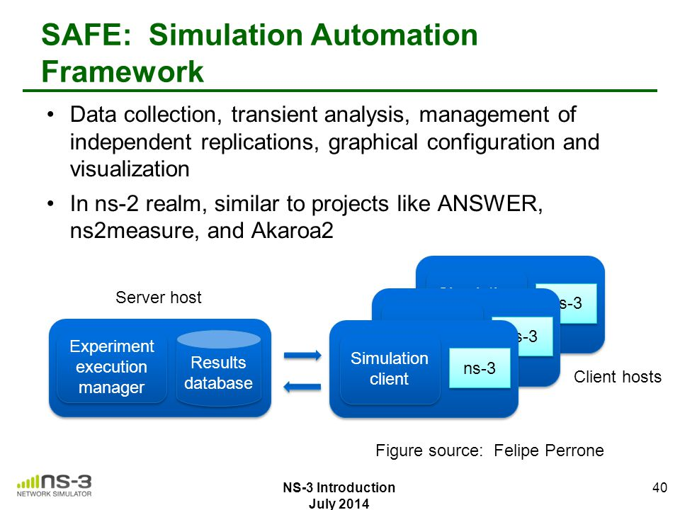 SAFE: Simulation Automation Framework Data collection, transient analysis, management of independent replications, graphical configuration and visuali