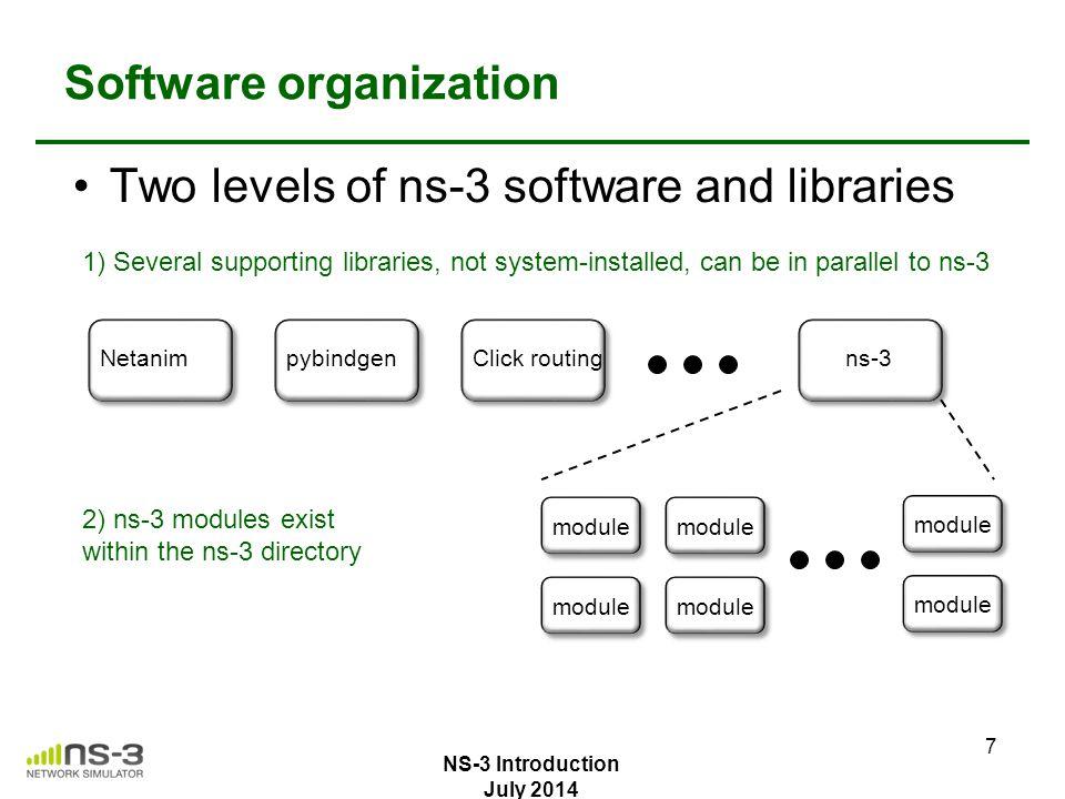NetAnim NetAnim by George Riley and John Abraham –see the ns3share channel on YouTube 18 pyviz NS-3 Introduction July 2014