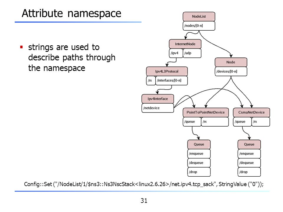 31 Attribute namespace  strings are used to describe paths through the namespace Config::Set (