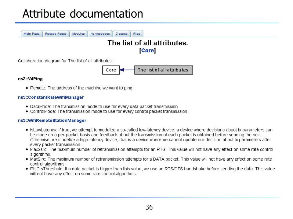 36 Attribute documentation