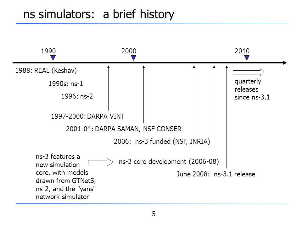 5 ns simulators: a brief history 1988: REAL (Keshav) 1997-2000: DARPA VINT 1990s: ns-1 1996: ns-2 2001-04: DARPA SAMAN, NSF CONSER 2006: ns-3 funded (