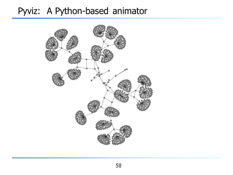 58 Pyviz: A Python-based animator