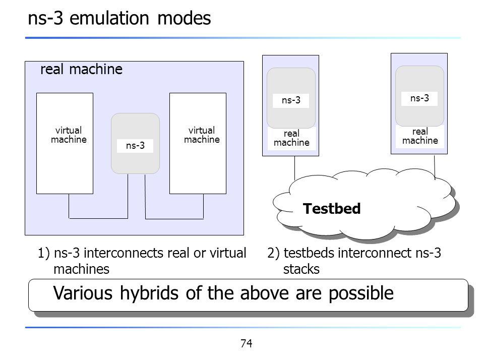 74 ns-3 emulation modes virtual machine ns-3 virtual machine 1) ns-3 interconnects real or virtual machines real machine ns-3 Testbed real machine ns-