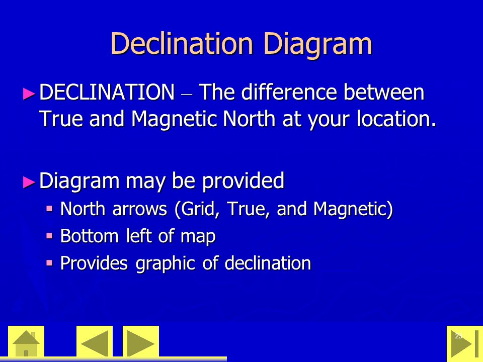 0 23 46 23 Declination Diagram ► DECLINATION – The difference between True and Magnetic North at your location.