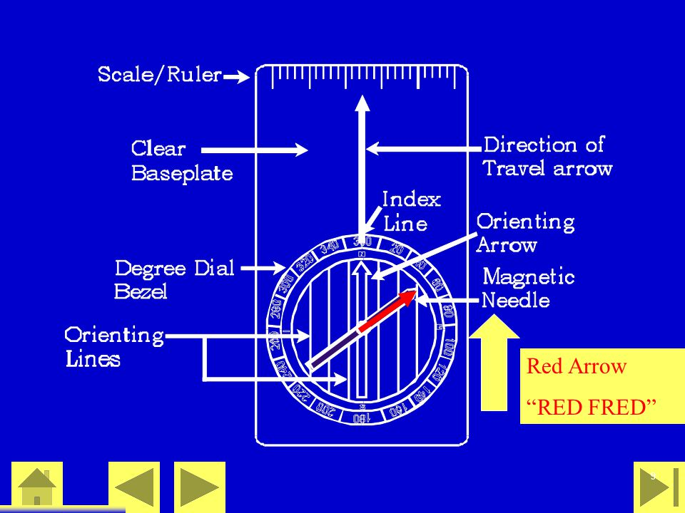 0 23 46 30 Recommendation Memorize WAM West Declination, Add going Map to Compass EastDeclinationWestDeclination Map to CompassSubtractAdd Compass to MapAddSubtract