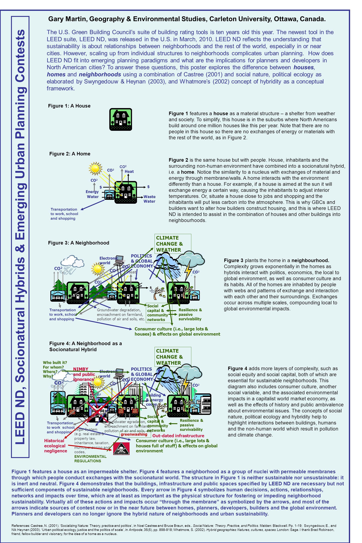 LEED ND, Socionatural Hybrids & Emerging Urban Planning Contests Gary Martin, Geography & Environmental Studies, Carleton University, Ottawa, Canada.