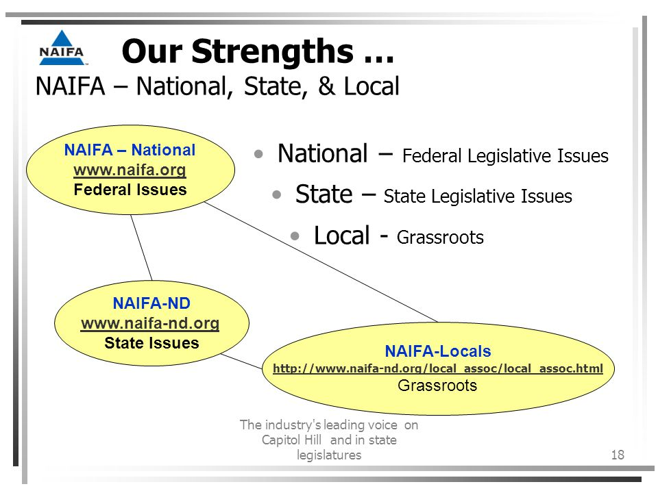 The industry s leading voice on Capitol Hill and in state legislatures18 Our Strengths … NAIFA – National, State, & Local National – Federal Legislative Issues NAIFA – National www.naifa.org Federal Issues NAIFA-ND www.naifa-nd.org State Issues NAIFA-Locals http://www.naifa-nd.org/local_assoc/local_assoc.html Grassroots State – State Legislative Issues Local - Grassroots