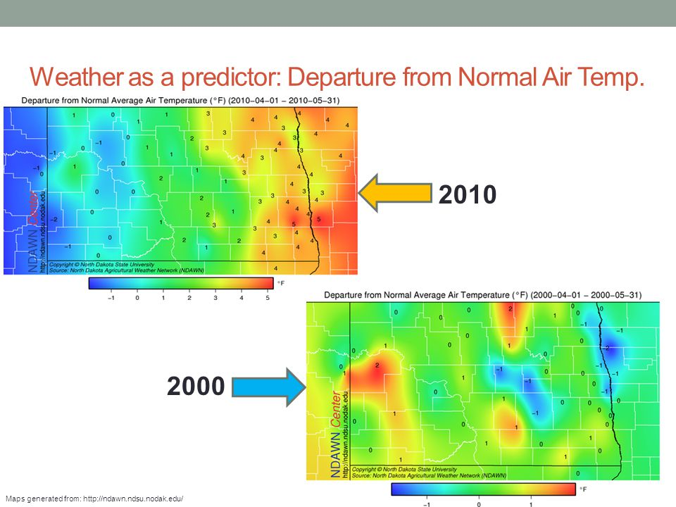 Weather as a predictor: Departure from Normal Air Temp.