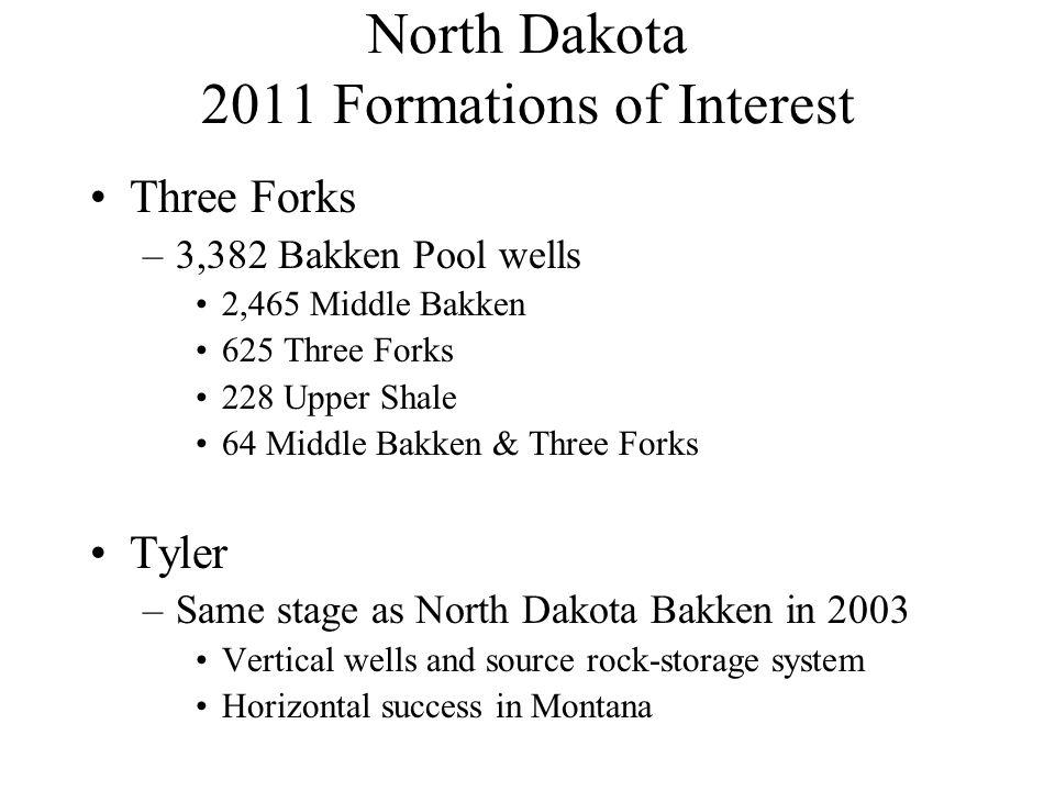 North Dakota 2011 Formations of Interest Three Forks –3,382 Bakken Pool wells 2,465 Middle Bakken 625 Three Forks 228 Upper Shale 64 Middle Bakken & Three Forks Tyler –Same stage as North Dakota Bakken in 2003 Vertical wells and source rock-storage system Horizontal success in Montana