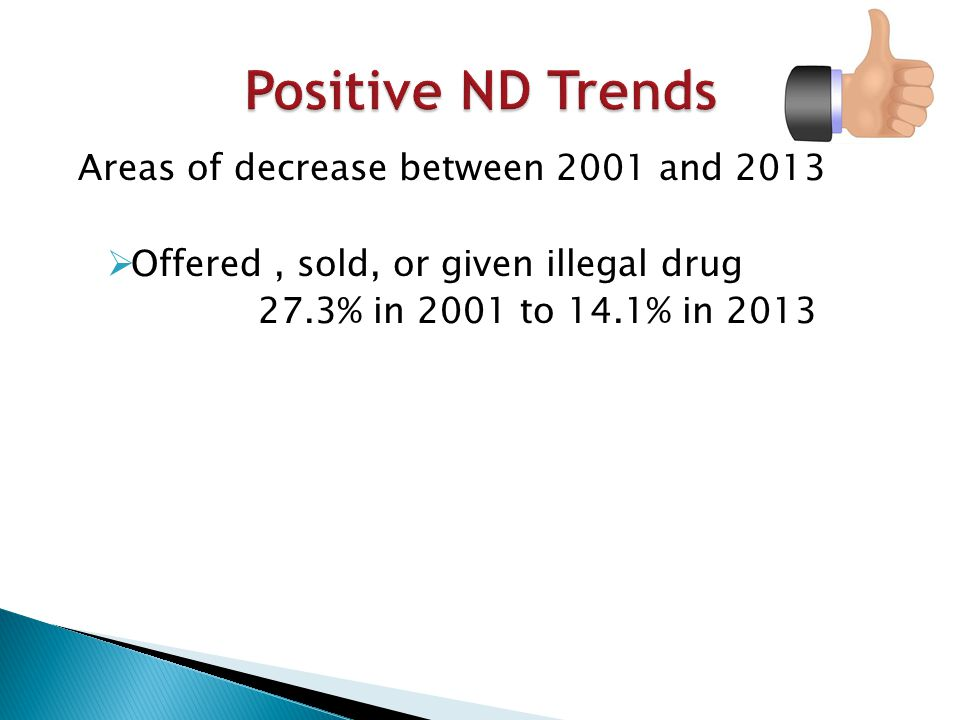 Areas of decrease between 2001 and 2013  Offered, sold, or given illegal drug 27.3% in 2001 to 14.1% in 2013