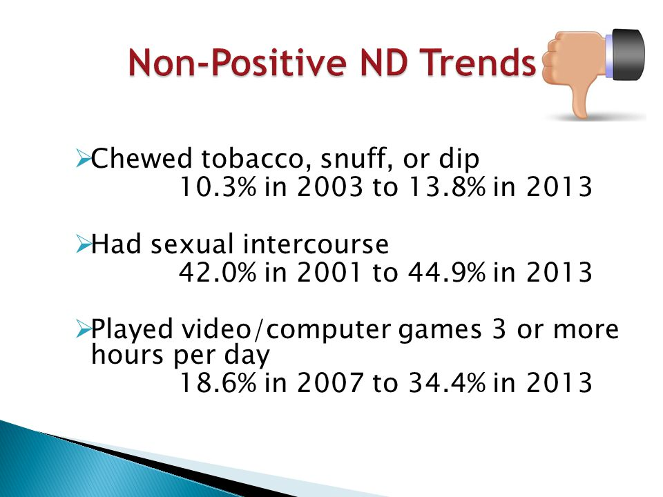  Chewed tobacco, snuff, or dip 10.3% in 2003 to 13.8% in 2013  Had sexual intercourse 42.0% in 2001 to 44.9% in 2013  Played video/computer games 3 or more hours per day 18.6% in 2007 to 34.4% in 2013