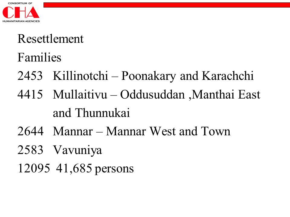 Resettlement Families 2453 Killinotchi – Poonakary and Karachchi 4415 Mullaitivu – Oddusuddan,Manthai East and Thunnukai 2644 Mannar – Mannar West and Town 2583 Vavuniya 12095 41,685 persons