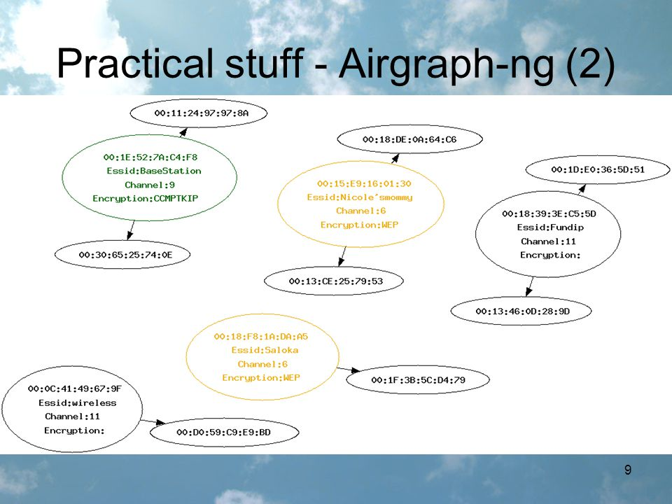 9 Practical stuff - Airgraph-ng (2)