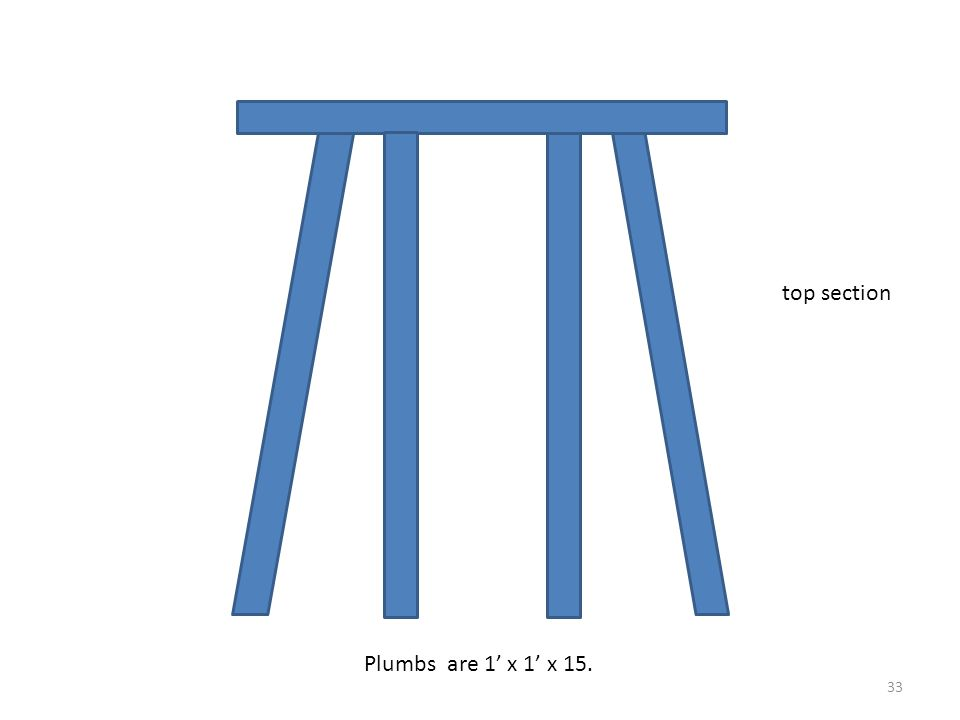 33 top section Plumbs are 1' x 1' x 15.