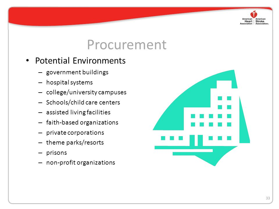 Procurement Potential Environments – government buildings – hospital systems – college/university campuses – Schools/child care centers – assisted liv