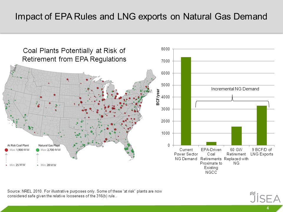 4 Impact of EPA Rules and LNG exports on Natural Gas Demand Coal Plants Potentially at Risk of Retirement from EPA Regulations Source: NREL 2010. For