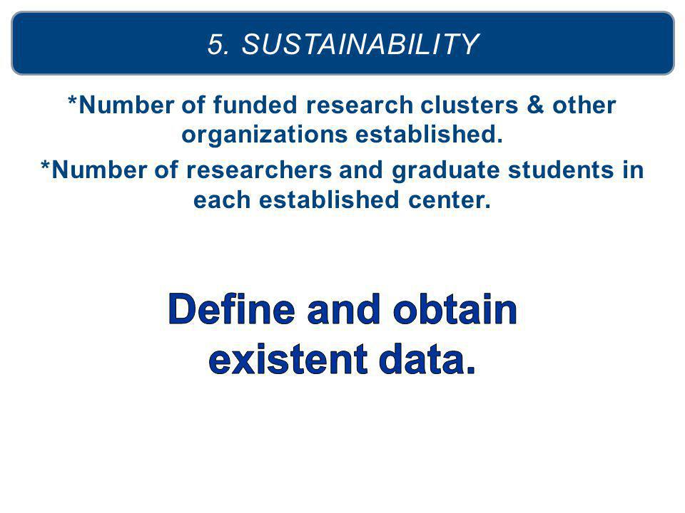*Number of funded research clusters & other organizations established. *Number of researchers and graduate students in each established center. 5. SUS