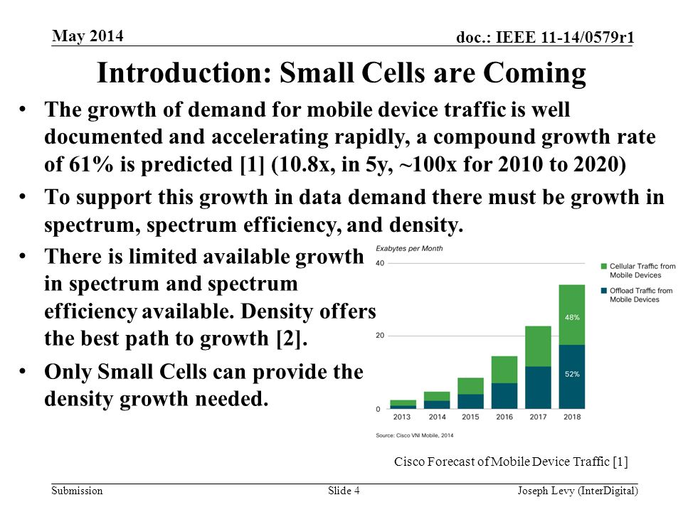 Submission doc.: IEEE 11-14/0579r1 Introduction: Small Cells are Coming The growth of demand for mobile device traffic is well documented and accelerating rapidly, a compound growth rate of 61% is predicted [1] (10.8x, in 5y, ~100x for 2010 to 2020) To support this growth in data demand there must be growth in spectrum, spectrum efficiency, and density.
