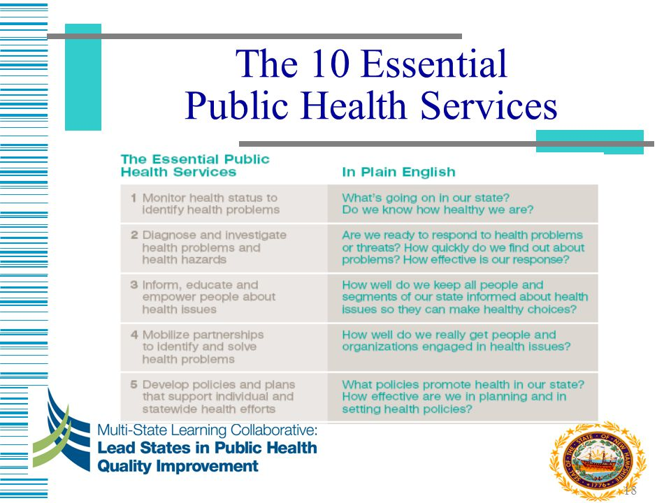 18 The 10 Essential Public Health Services