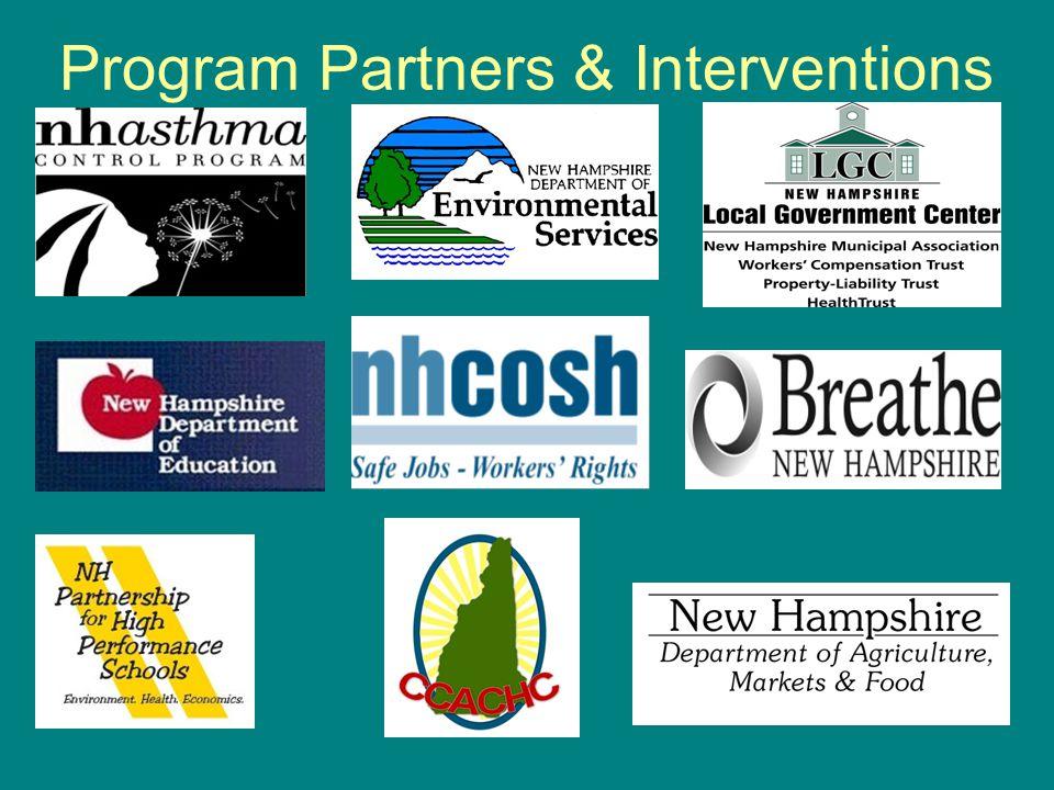 Program Partners & Interventions
