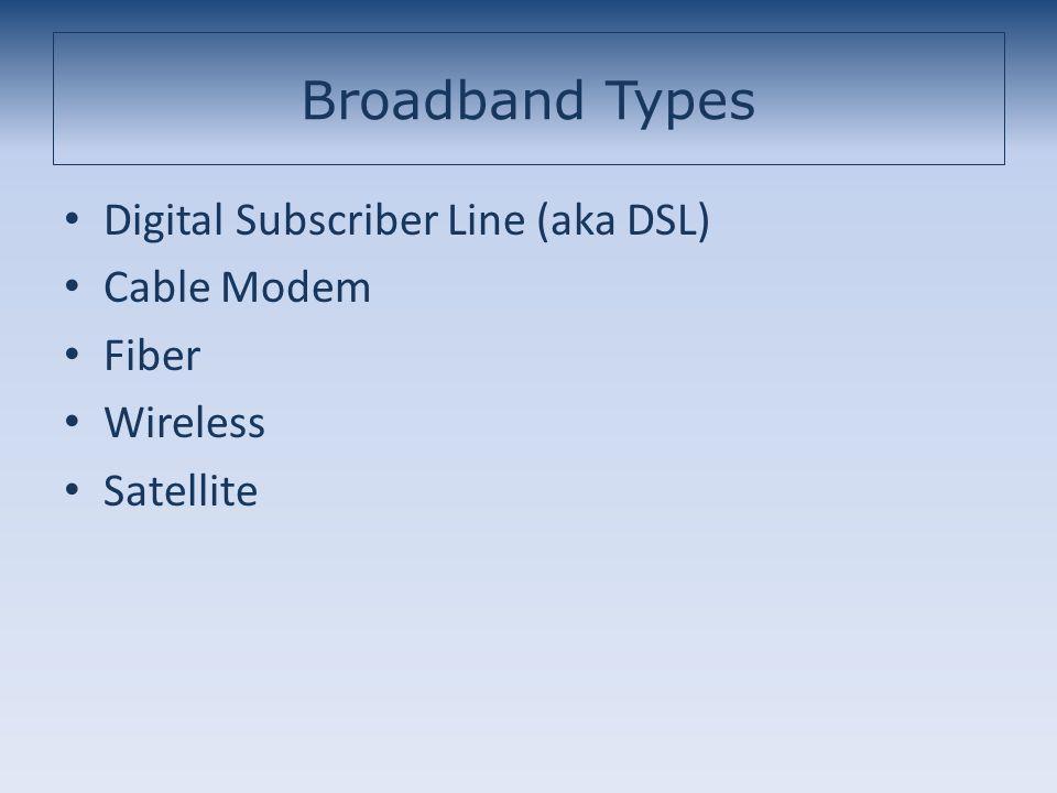 Broadband Types Digital Subscriber Line (aka DSL) Cable Modem Fiber Wireless Satellite
