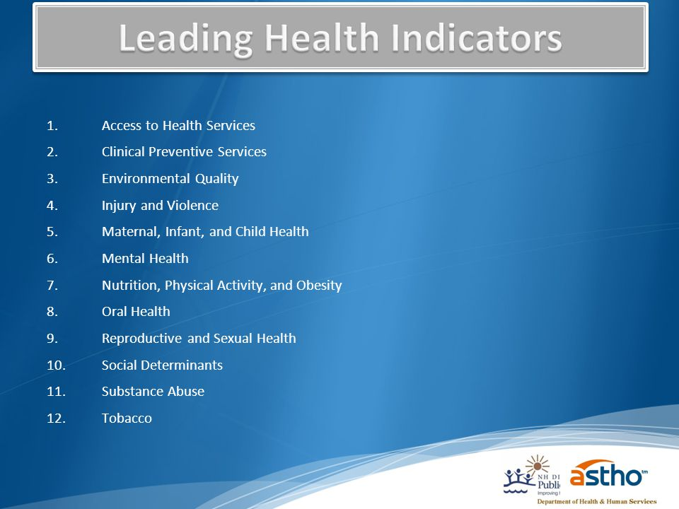 1.Access to Health Services 2.Clinical Preventive Services 3.Environmental Quality 4.Injury and Violence 5.Maternal, Infant, and Child Health 6.Mental Health 7.Nutrition, Physical Activity, and Obesity 8.Oral Health 9.Reproductive and Sexual Health 10.Social Determinants 11.Substance Abuse 12.Tobacco 37