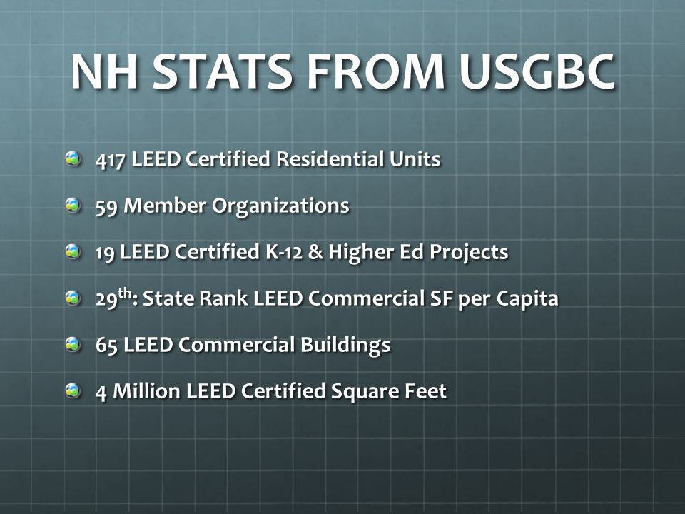NH STATS FROM USGBC 417 LEED Certified Residential Units 59 Member Organizations 19 LEED Certified K-12 & Higher Ed Projects 29 th : State Rank LEED C