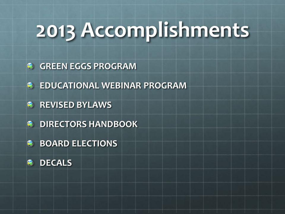2013 Accomplishments GREEN EGGS PROGRAM EDUCATIONAL WEBINAR PROGRAM REVISED BYLAWS DIRECTORS HANDBOOK BOARD ELECTIONS DECALS