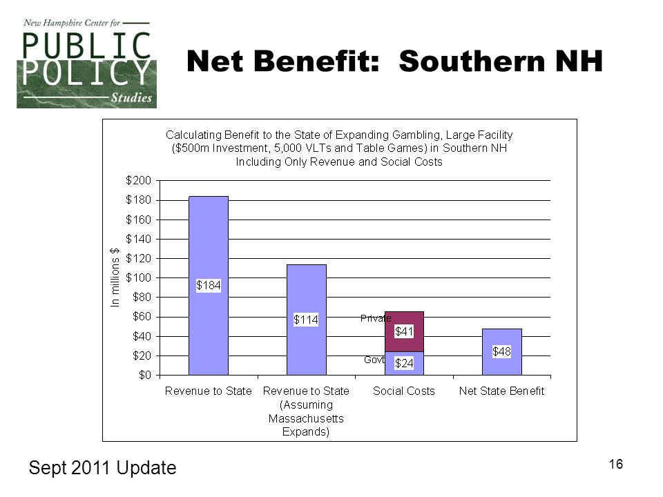 16 Net Benefit: Southern NH Sept 2011 Update