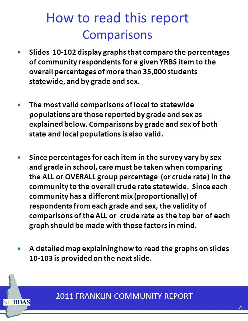 2011 FRANKLIN COMMUNITY REPORT 4 How to read this report Comparisons Slides 10-102 display graphs that compare the percentages of community respondents for a given YRBS item to the overall percentages of more than 35,000 students statewide, and by grade and sex.