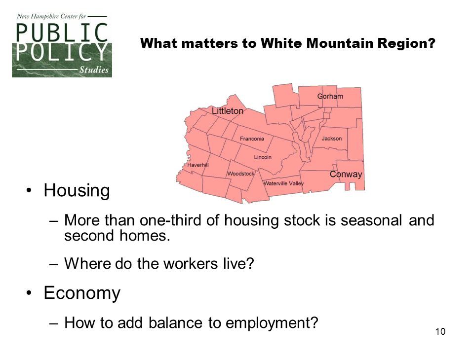 10 What matters to White Mountain Region.
