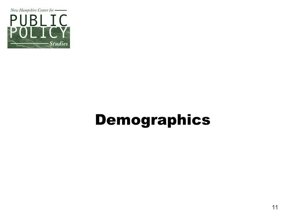 11 Demographics