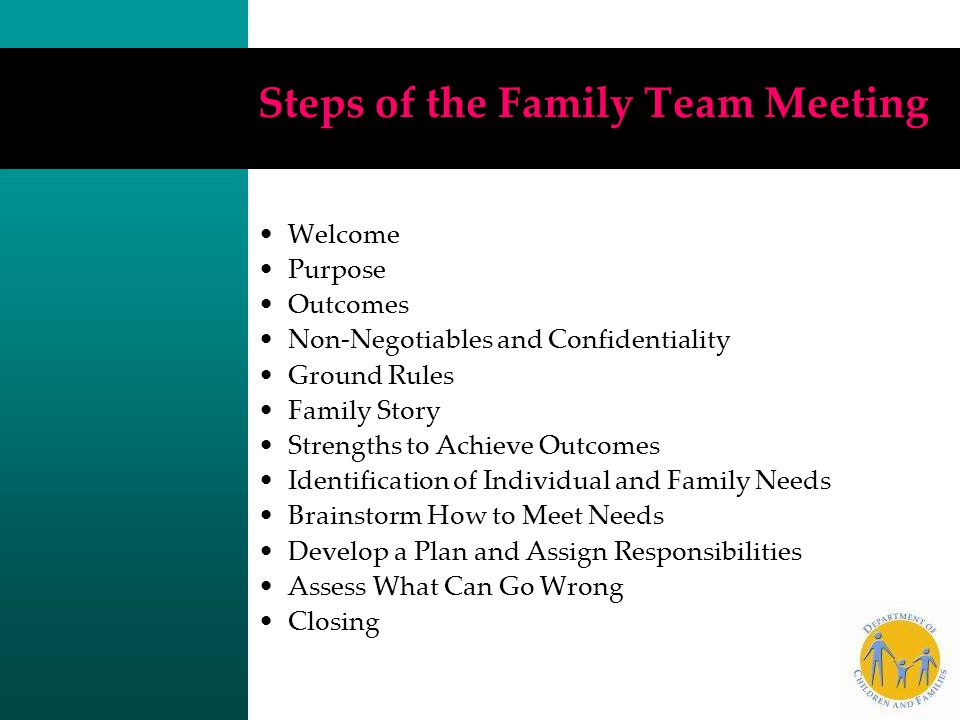 Steps of the Family Team Meeting Welcome Purpose Outcomes Non-Negotiables and Confidentiality Ground Rules Family Story Strengths to Achieve Outcomes
