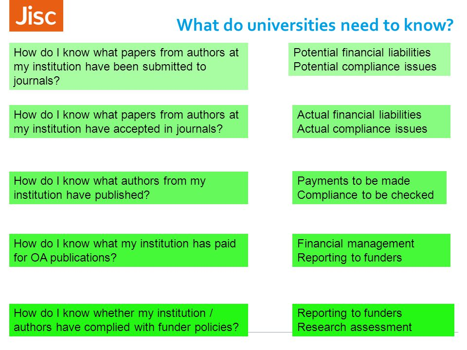 What do universities need to know. How do I know what authors from my institution have published.